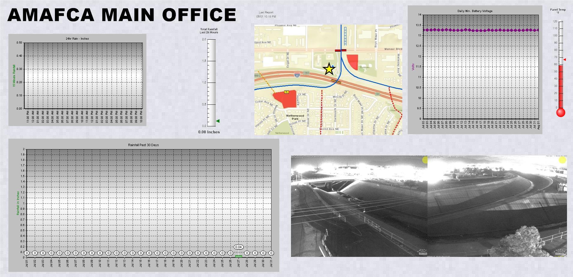 AMAFCA Office telemetry data
