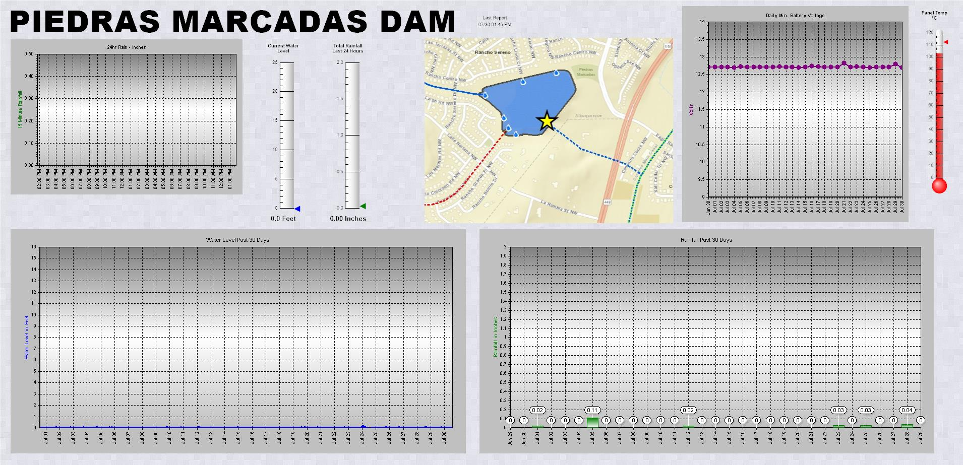 Piedras Marcadas Dam telemetry data