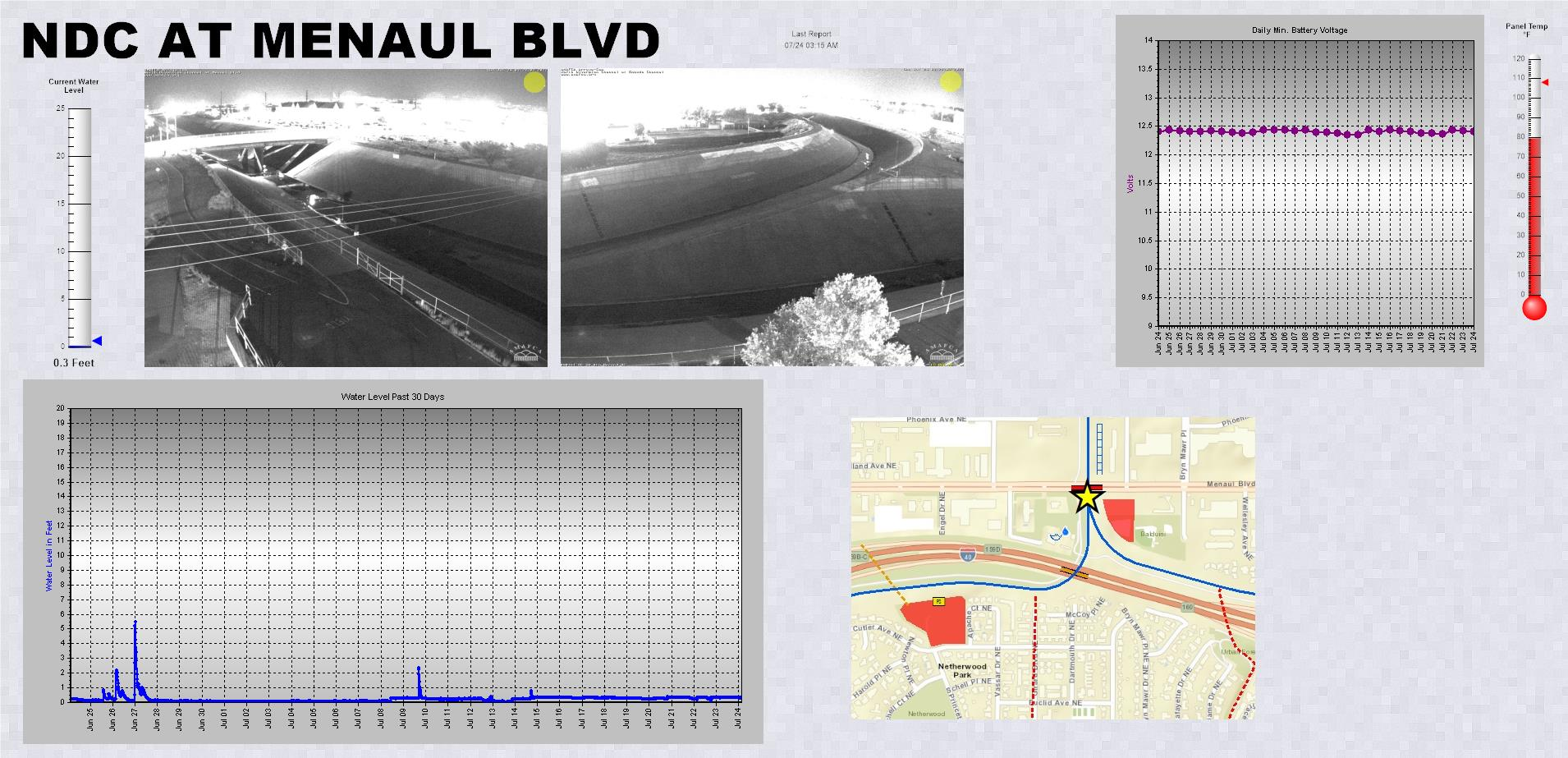 North Diversion Channel at Menaul telemetry data
